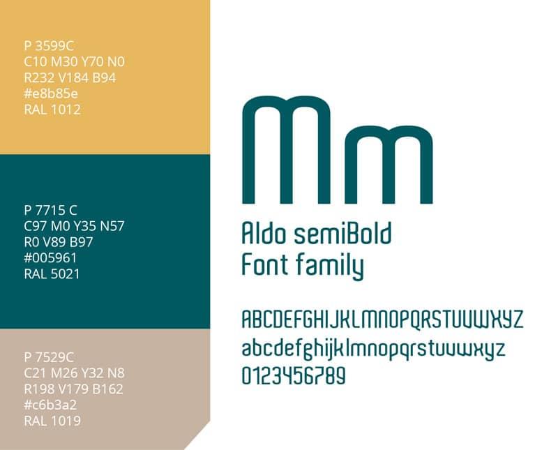 Charte graphique Minco crée par Coletteandco